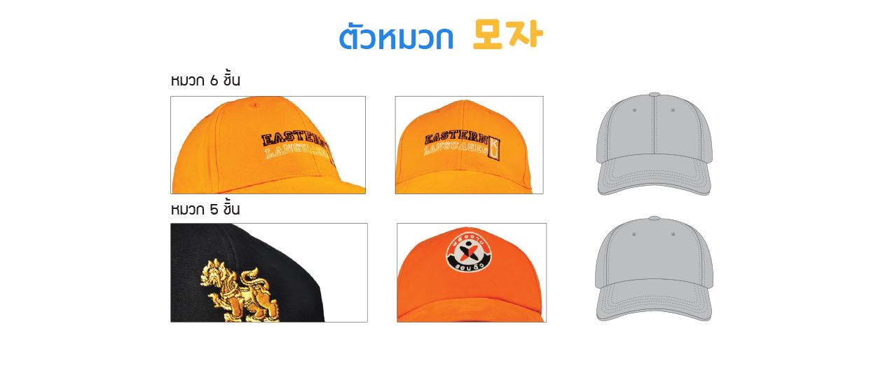 ตัวหมวก